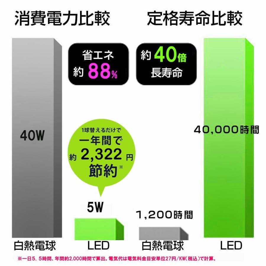 LED電球 シャンデリア型 40W形相当 電球色  480lm シャンデリア用LED電球E12 E14 E17 E26 口金 クリア電球 全配光タイプ nissin-lux 04