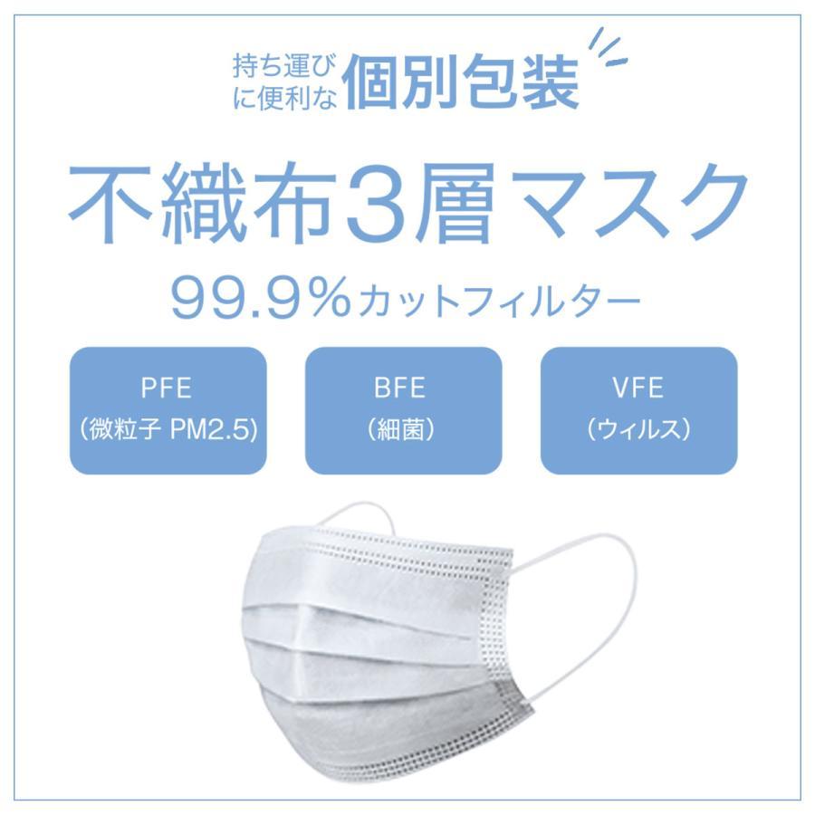 [ふつうサイズ]不織布マスク 50枚入 ニトリ 『玄関先迄納品』 『1年保証』|nitori-net|02