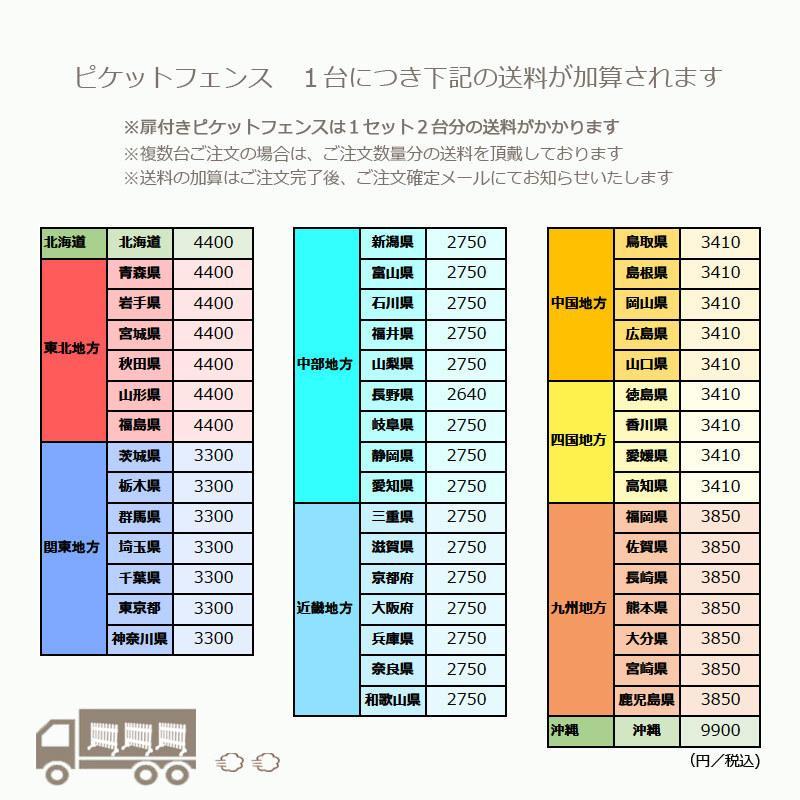 扉付き木製ピケットフェンス90 全長234cm|niwazakka|12