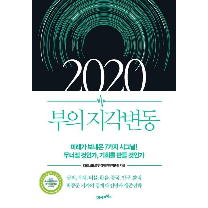 韓国 経済 2020