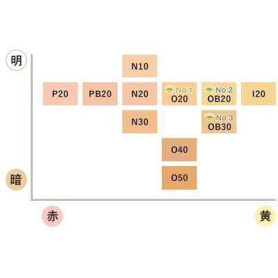 カバーマーク ソフト<ES>パクト (12g)O40|nolen00|02