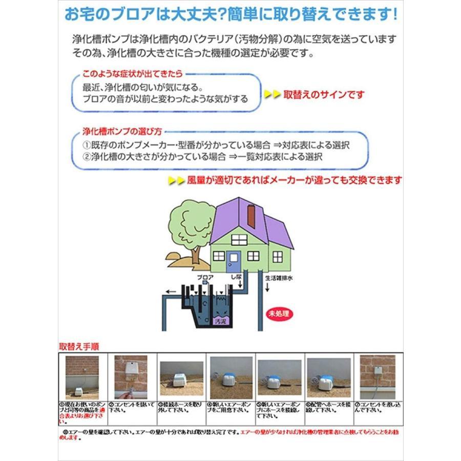 寺田ポンプ 電磁式エアーポンプ 定格風量100(L/min) TY-100