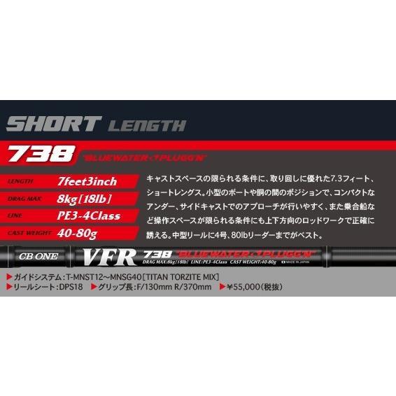 CB ONE / VFR 738