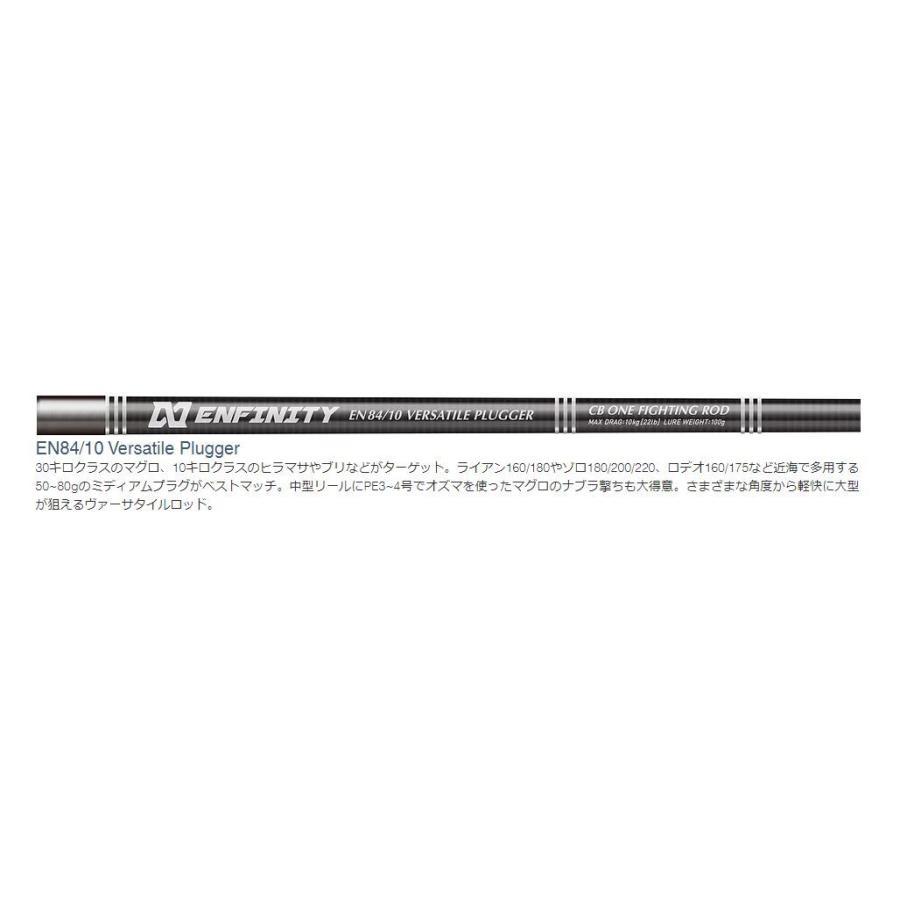 CB ONE / ENFINITY アンフィニティ EN84/10