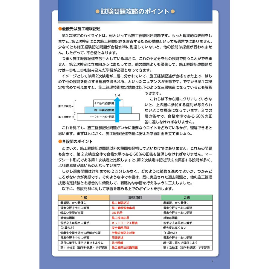 2021年版 電気通信工事施工管理技士 突破攻略 1級2級・2次検定編 nozomi-tn 03