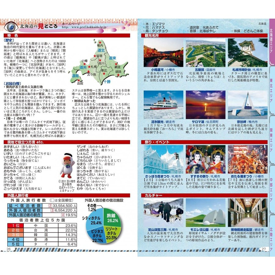 2018都道府県Data Book nssc 03