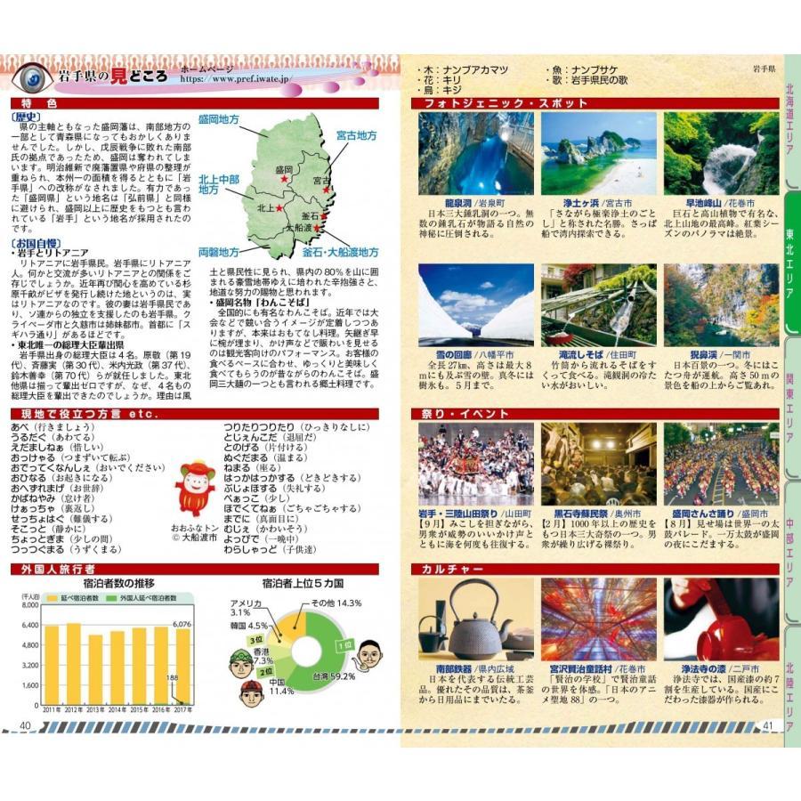 2019都道府県Data Book|nssc|03
