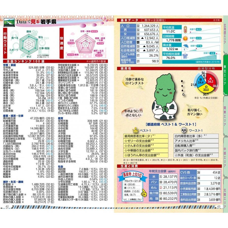 2019都道府県Data Book|nssc|04