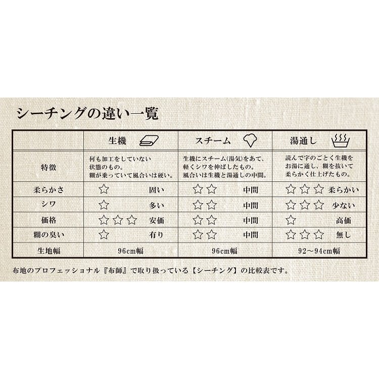 綿100% 定番シーチング無地 湯通し 94cm巾 X 36m 巻 (仮縫い トワル) nunoshi 05