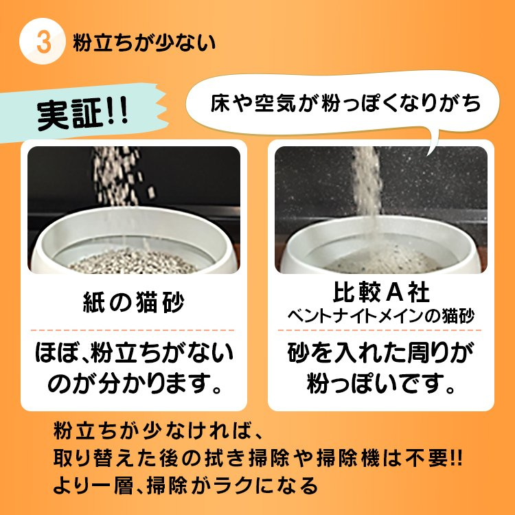 猫砂 紙 ペレット 燃えるゴミ 固まる 燃やせる 再生パルプ 飛び散り防止 ペレットタイプ 猫トイレ アイリスオーヤマ 紙の猫砂 7L×6袋 KMN-70N|nyanko|07