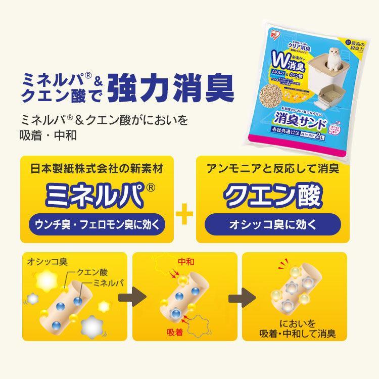 猫 トイレ 猫トイレ おすすめ 大型 システム おしゃれ におい対策 匂い対策 お部屋のにおいクリア消臭 猫用システムトイレハーフ ONCH-530 アイリスオーヤマ|nyanko|09