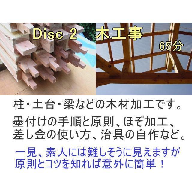 動画でわかる建物作りのDIY DVD3枚組 nyanmaru-kobo 04