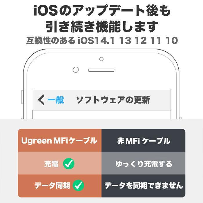 UGREEN iPhone 充電 ケーブル C89コネクタ ライトニングケーブル 高耐久 長い 2m Apple認証 MFi 純正チップ 急速充電対応 アイフォン 充電器 充電ケーブル us155|oa-plaza|08