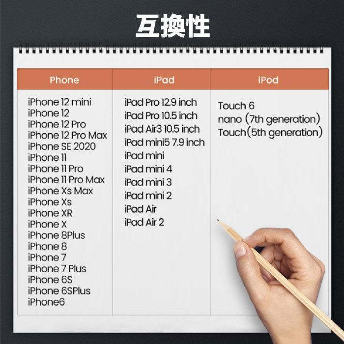 UGREEN iPhone 充電 ケーブル C89コネクタ ライトニングケーブル 高耐久 長い 2m Apple認証 MFi 純正チップ 急速充電対応 アイフォン 充電器 充電ケーブル us155|oa-plaza|09