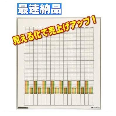 グラフボード グラフボード グラフ表示機 SG-316 (3色16桁)