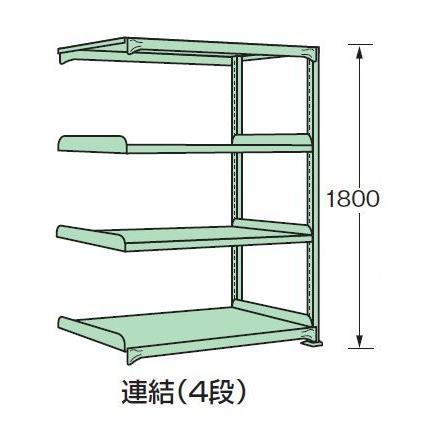 スチールラック スチール棚 中量棚 H1800×W1500×D600 天地4段(連結)