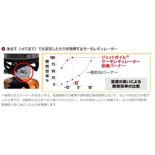JETBOIL ジェットボイル ミニモ/CB-LG 1824381 ブラック シングルバーナーコンロ アウトドア 釣り 旅行用品 キャンプ シングルバーナーストーブ|od-yamakei|06