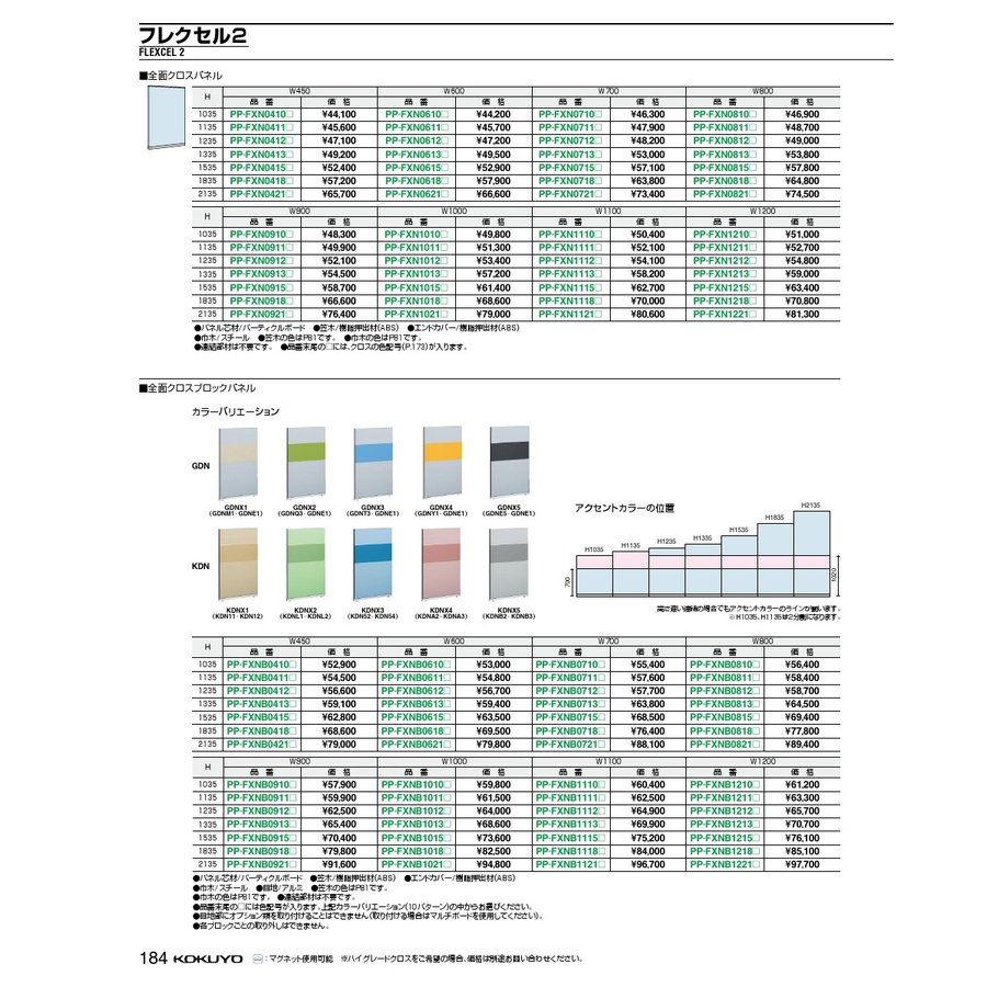 コクヨ コクヨ 品番PP-FXNB0821GDNX4 184 04.ローパーティション フレクセル2 H2135 W800 フレクセルII PP-FXN