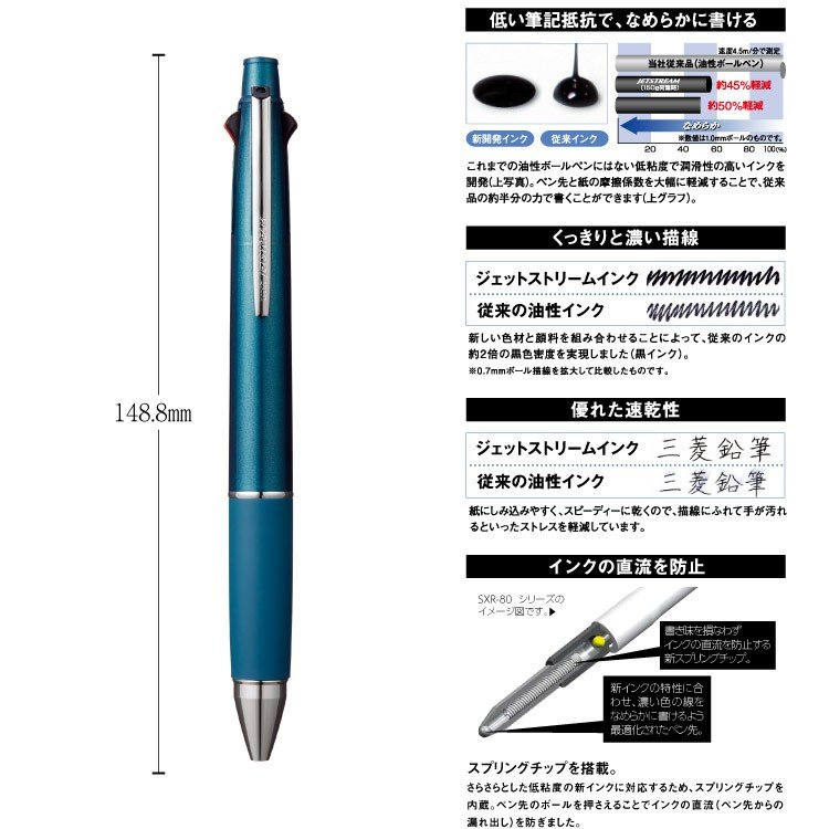 【名入れ無料】Uni ボールペン ジェットストリーム 4&1 送料無料 多機能ペン ogawahan 07