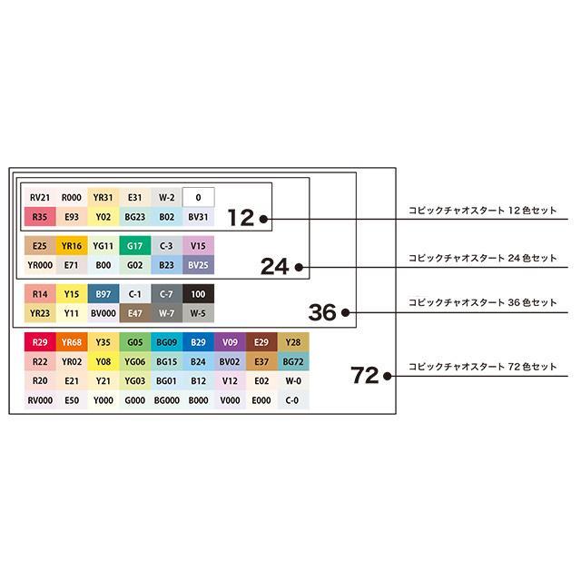 1月6日発送開始 コピック コピックチャオ スタート 36色セット|ogawahan|04