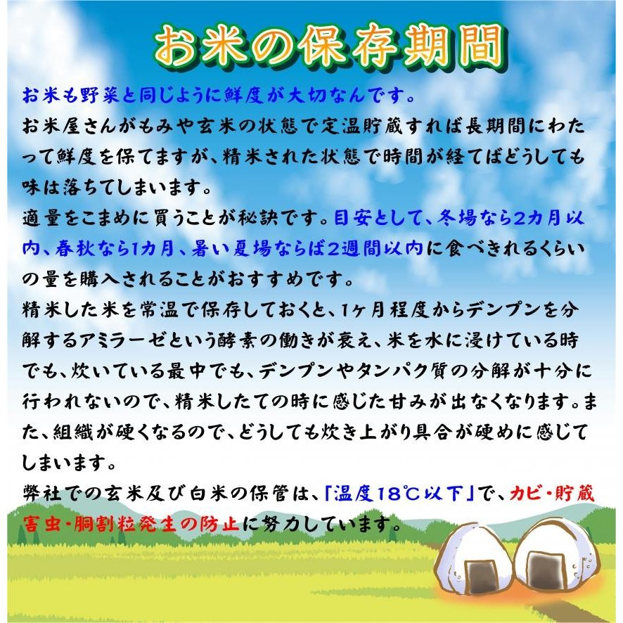 新米 2年産 コシヒカリ お米 米 白米 安い 美味しい 福島県産 送料無料 福島県中通り産コシヒカリ10kg|ohga-syouten|05