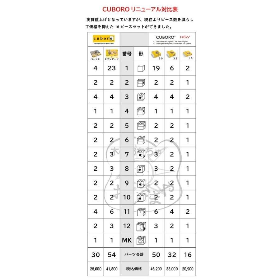 【店頭販売のみ】cuboro スタンダード|ohisamaya|05