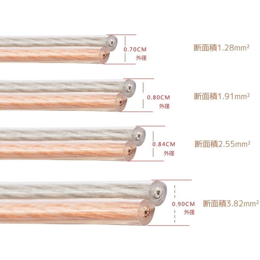 スピーカーケーブル スピーカーコード オーディオケーブル 高純度OFC 錫メッキ 高品質(20m, 1.28mm?)|ohmybox|04