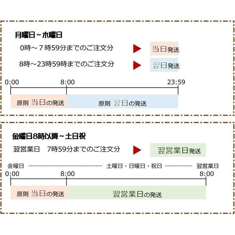 お米20kg 国産米(5kg×4) 家庭応援米 安い 価格重視 質より量をお求めの方へ ohnoshokuryou-shop 09