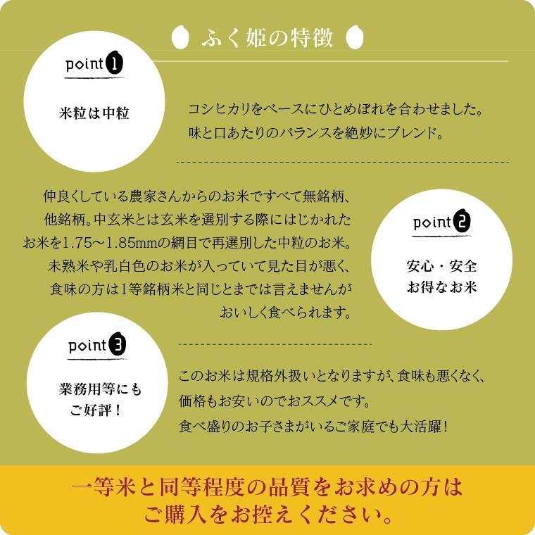 米 お米 新米入り 玄米 ブレンド米 セール 訳あり 無洗米 ふく姫 10kg 送料無料 中粒米|oisiiokomedesu|05