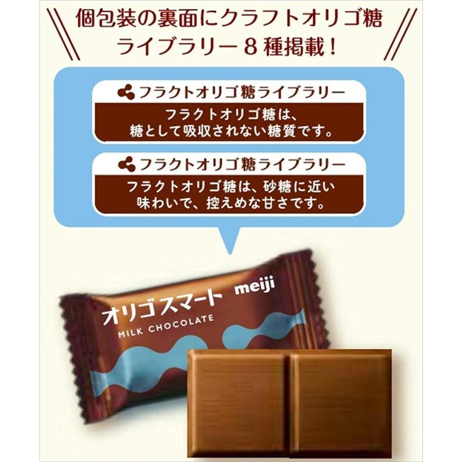 明治 オリゴスマートミルクチョコレート 65g ×5箱|okagesama-market|02