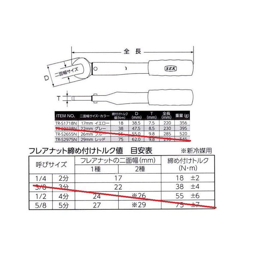 SEKスエカゲツール 2分用 スパナ型単能トルクレンチ TR−S1718N 2分用の単品販売です|okaidoku-kiyosi|02