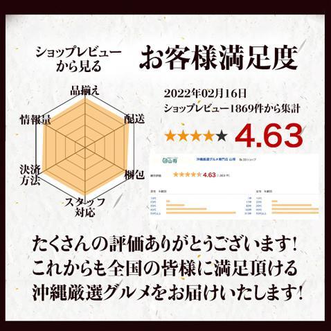 あぐー豚 豚肉 送料無料 しゃぶしゃぶ 豚 肉 切り落とし300g okami 15