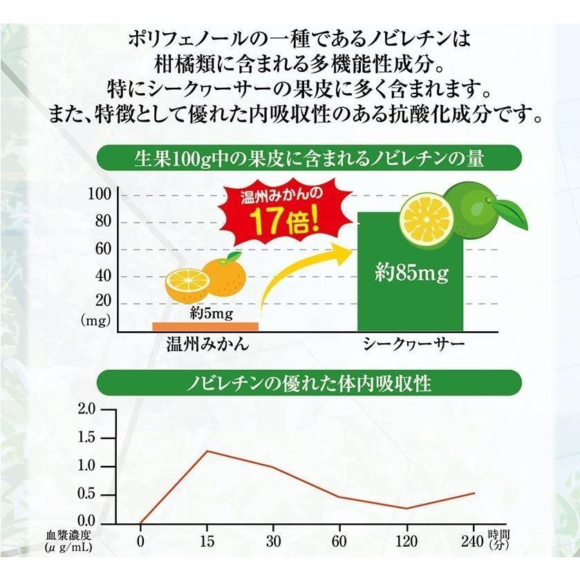 の 効能 シークワーサー シークワーサーの効能と栄養!沖縄果物の魅力は? 良好倶楽部