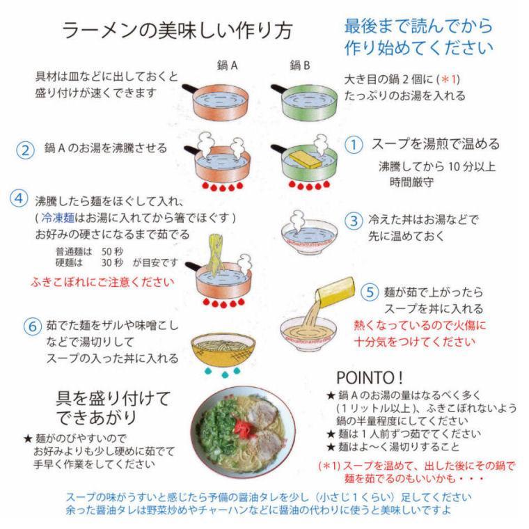 6食・豚骨生ラーメン(冷凍)・「ラー麦」保存料無添加自家製麺、九州産豚骨100%|okumanryo|03