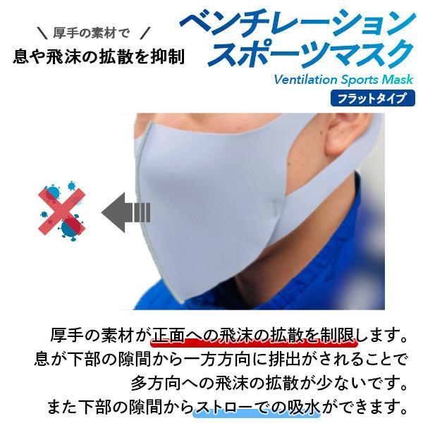 ベンチレーションマスク フラットタイプ ventilation MASK 呼吸が楽 メガネが曇りにくい 洗える 肌にやさしい 日本製 スポーツマスク ランニングマスク|om-sports|07