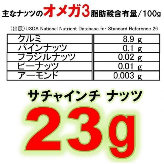 【最高級オメガ3】サチャインチナッツ薄塩(50g)|omega-power|02