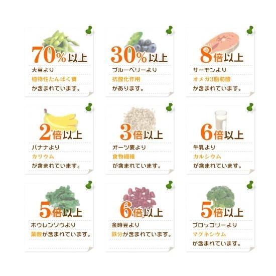 ★送料無料★【最高級チアシード】サルバチア(200g) 10袋セット|omega-power|03
