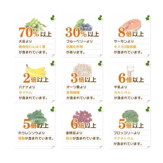 ★送料無料★【最高級チアシード】サルバチア(200g)5袋セット omega-power 03