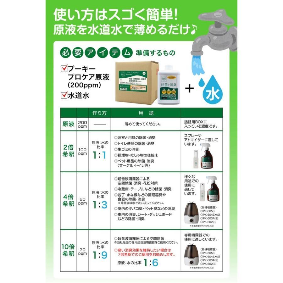 次亜塩素酸水 噴霧器 プロミスト PK-603A(S)+詰め替え用5リットルBOX スターターセット omsp-sp 10