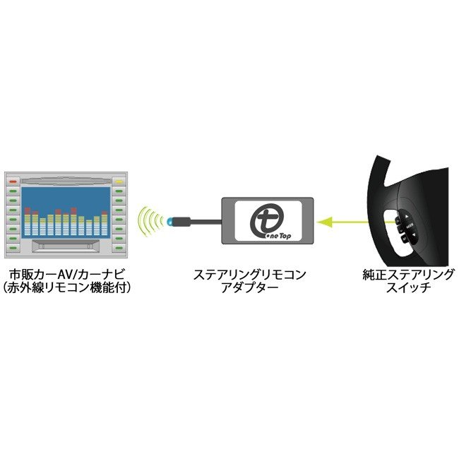 【ワントップ/OneTop】スズキ車用(20P)ステアリングリモコンアダプター【品番】 TP020ST|onetop-onlineshop|02