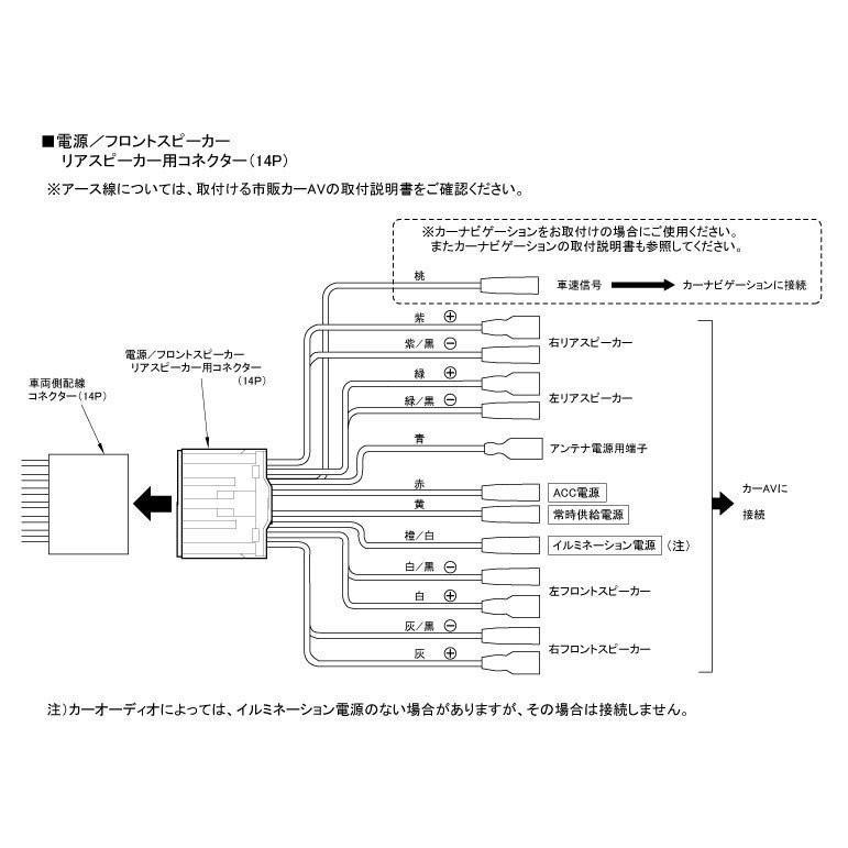 【ワントップ/OneTop】日産車用14P電源コード TPN052DC|onetop-onlineshop|02