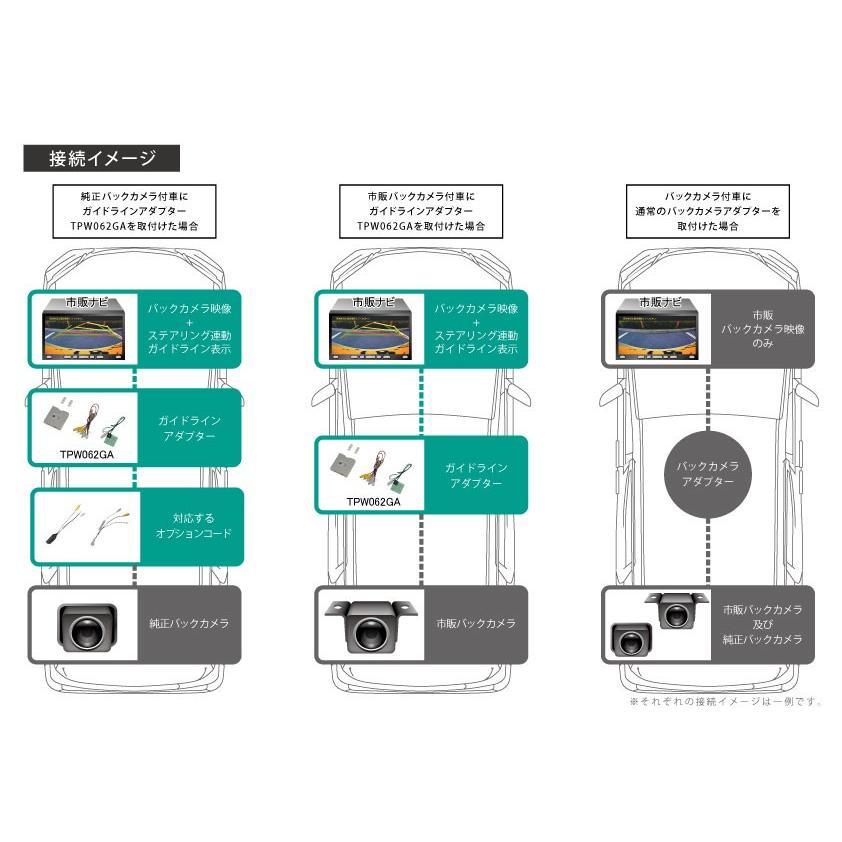 ステアリング連動バックカメラ変換アダプター用オプションコード(トヨタ車) TPY063OC ワントップ/OneTop|onetop-onlineshop|02