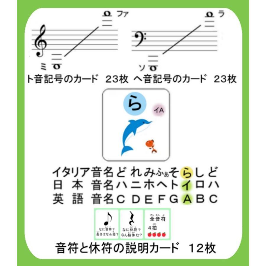 音 音符 ヘ 記号