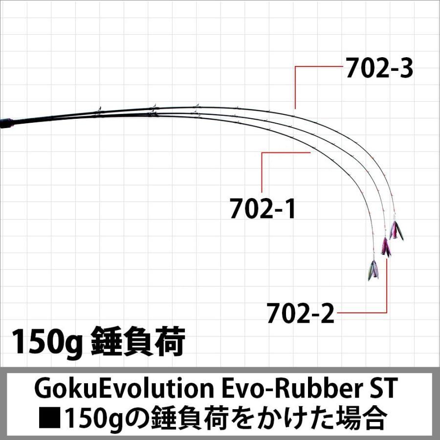 タイラバロッド GokuEvolution Evo-Rubber ST(ゴクエボリューション エボラバー ソリッドティップ)702-2 (90311)LureWt:40g〜100g(Max:150g)|ori|05