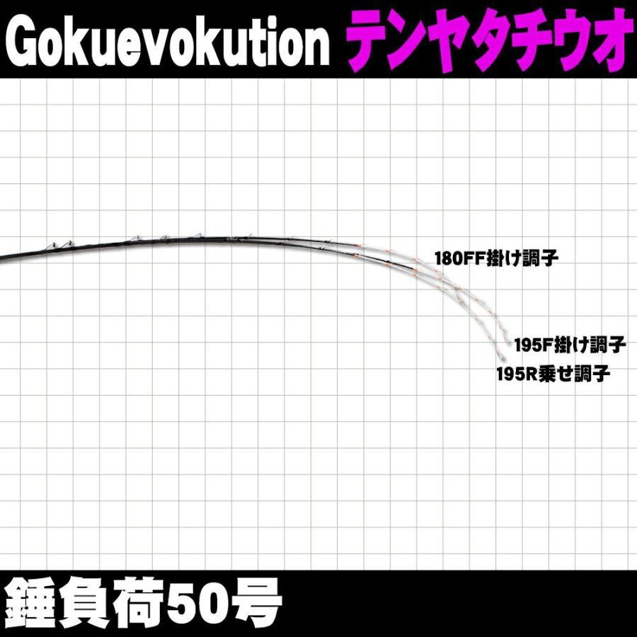 タチウオ テンヤロッド Gokuevolution テンヤタチウオ (goku-9513)|ori|03