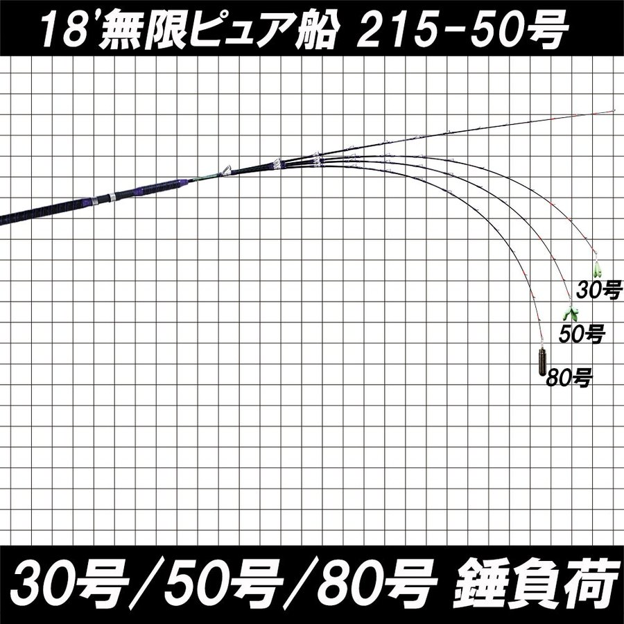 ライトヒラメに 無限ピュア船 215-50号 Purple Edition [ホワイト/ブラック] (goku-mpf-215-50) ori 08