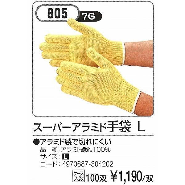 スーパーアラミド手袋 薄手袋 フリーサイズ 810-10G (1ケース100双入 1双あたり459円) − 本州四国 送料無料