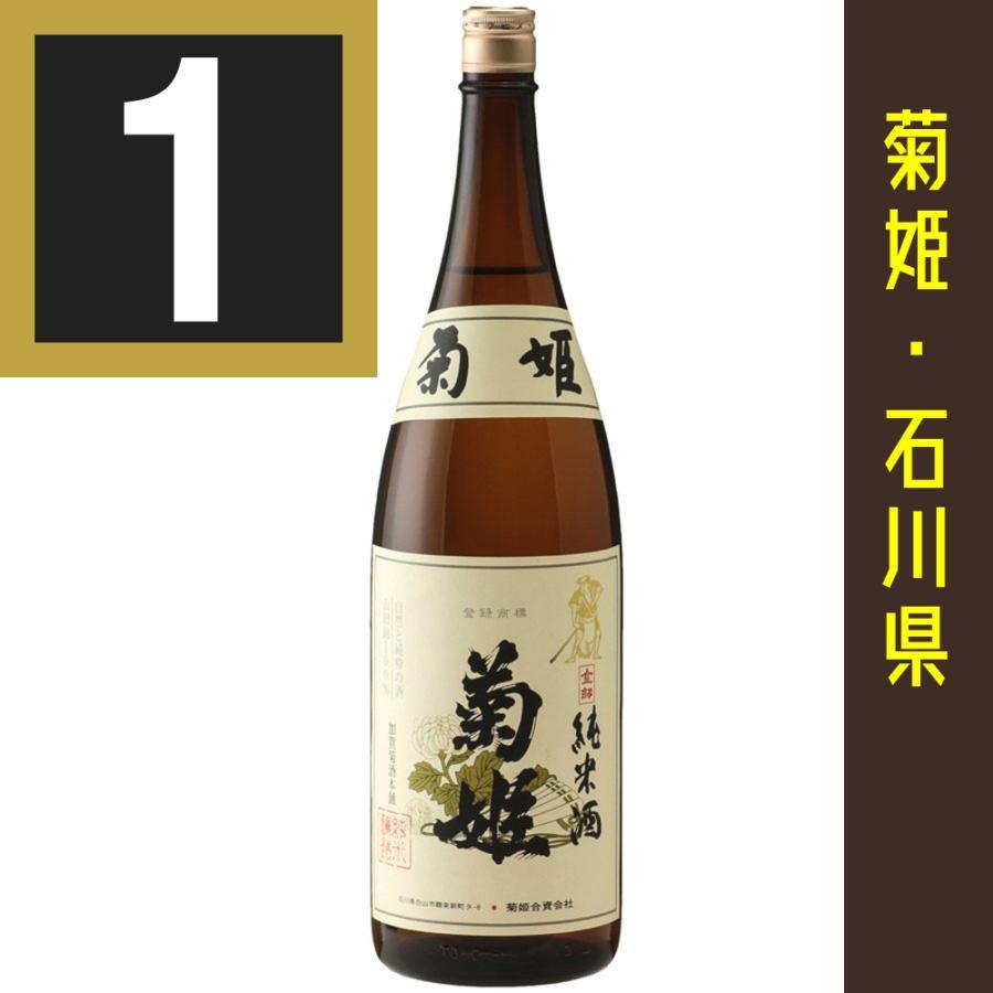 菊姫 金劒 きんけん 1800ml 石川県 日本酒 純米酒 (金運アップのお酒!?) osakayasan