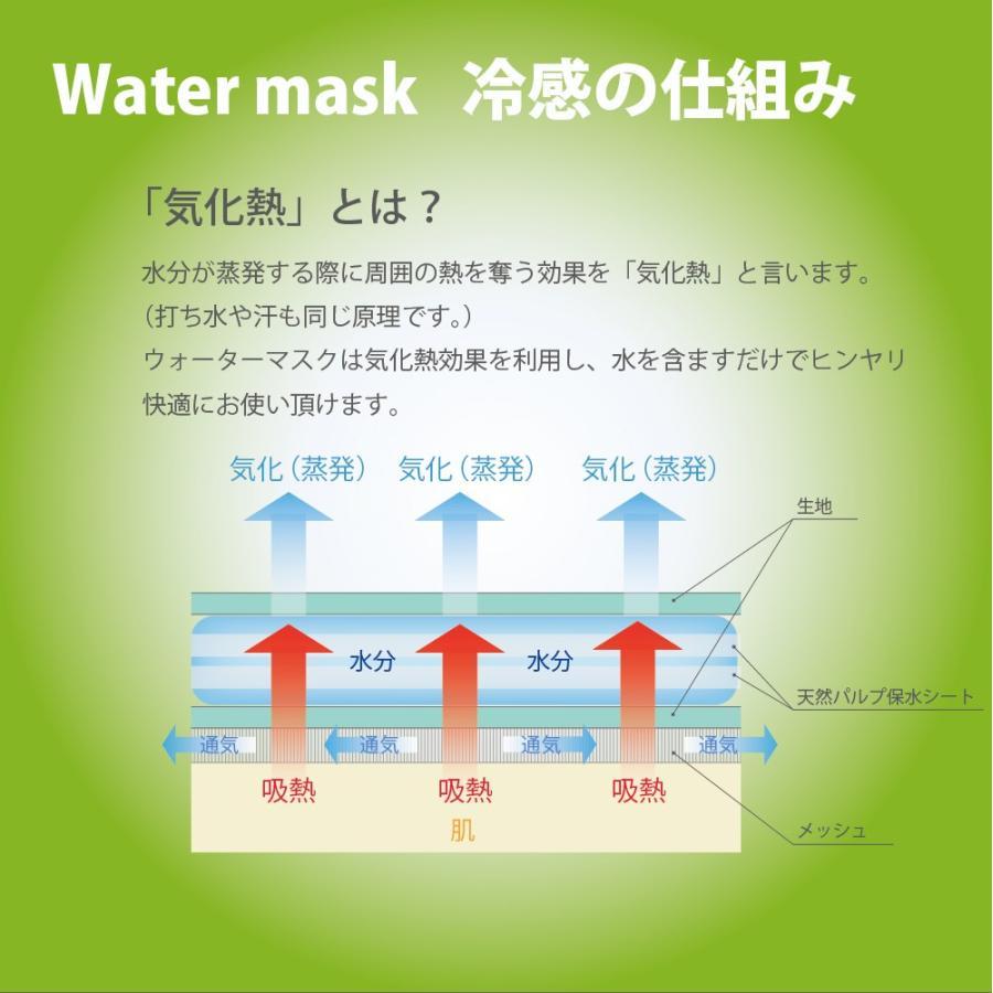ゴムタイプ 1枚入り オーシンウォーターマスクさらさらメッシュ 水でヒンヤリ 洗える 布マスク 大人用 子供用 日本製 夏用 配送:ゆうパケットのみ|osin|04