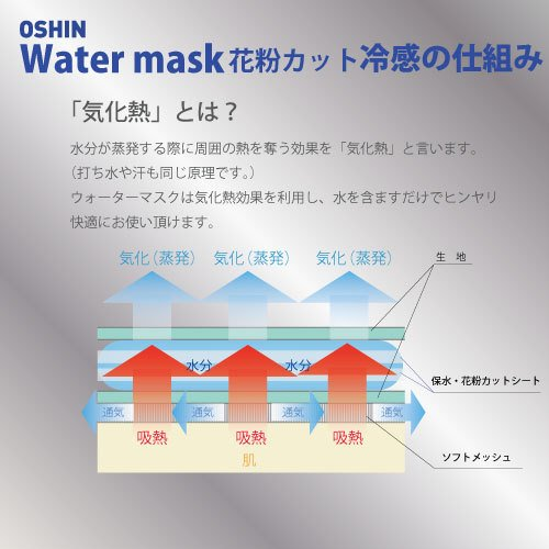 2021NEWモデル<オーシンウォーターマスク花粉カット>水でヒンヤリ 洗える 布マスク ふつう 小さめ 子供用 日本製  一枚入 条件付 送料無料 春夏用|osin|02
